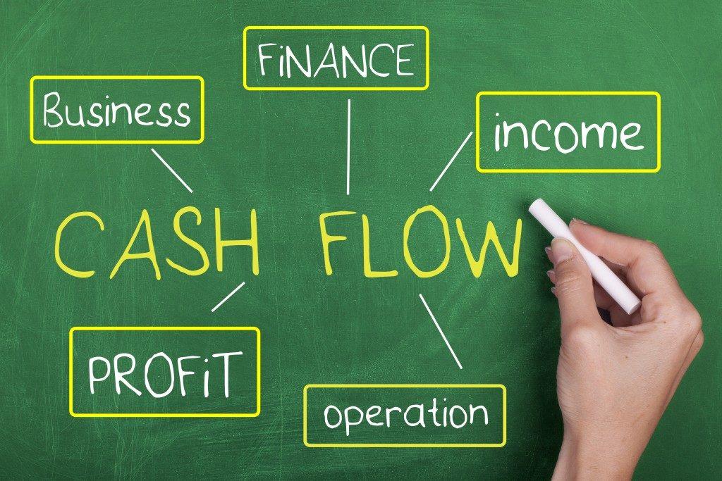cash flow schema